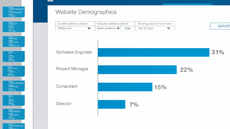 Demographic data comparing website audiences