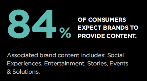 Customer expect content
