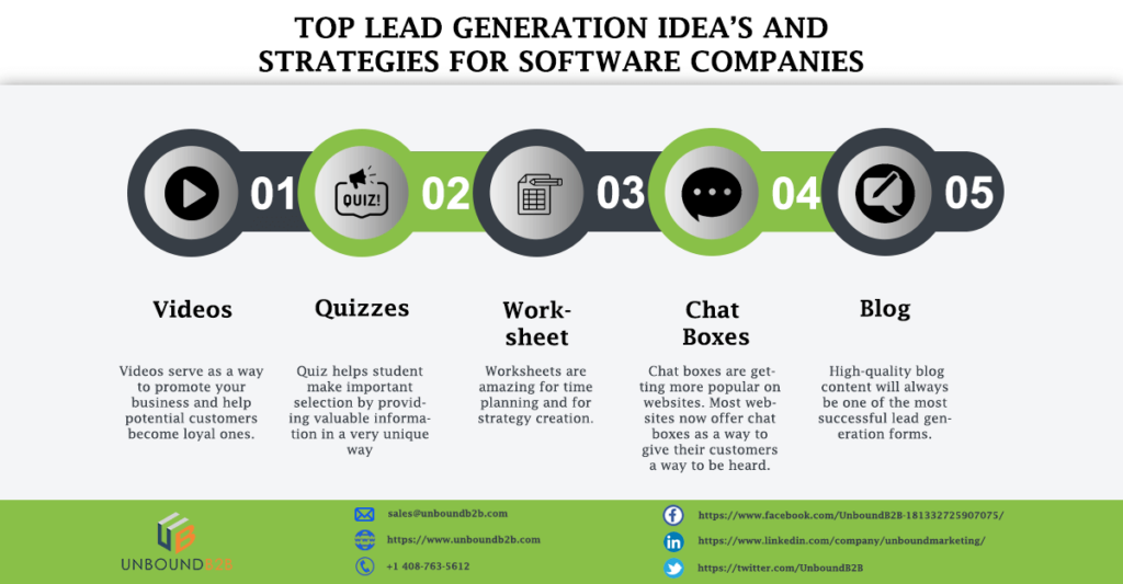 top lead gen ideas and strategies