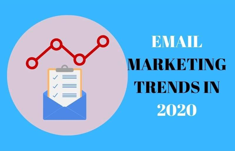 Email Marketing Trends 2020.6 Email Marketing Trends That Will Shape The Software