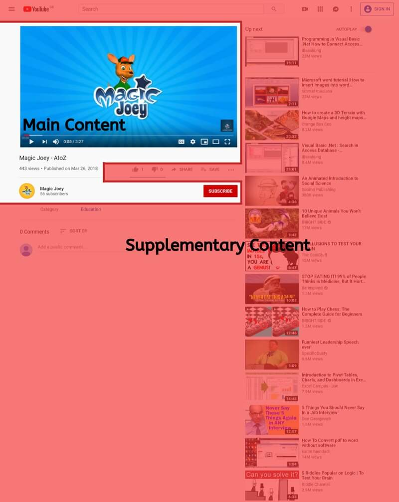Supplementary Content