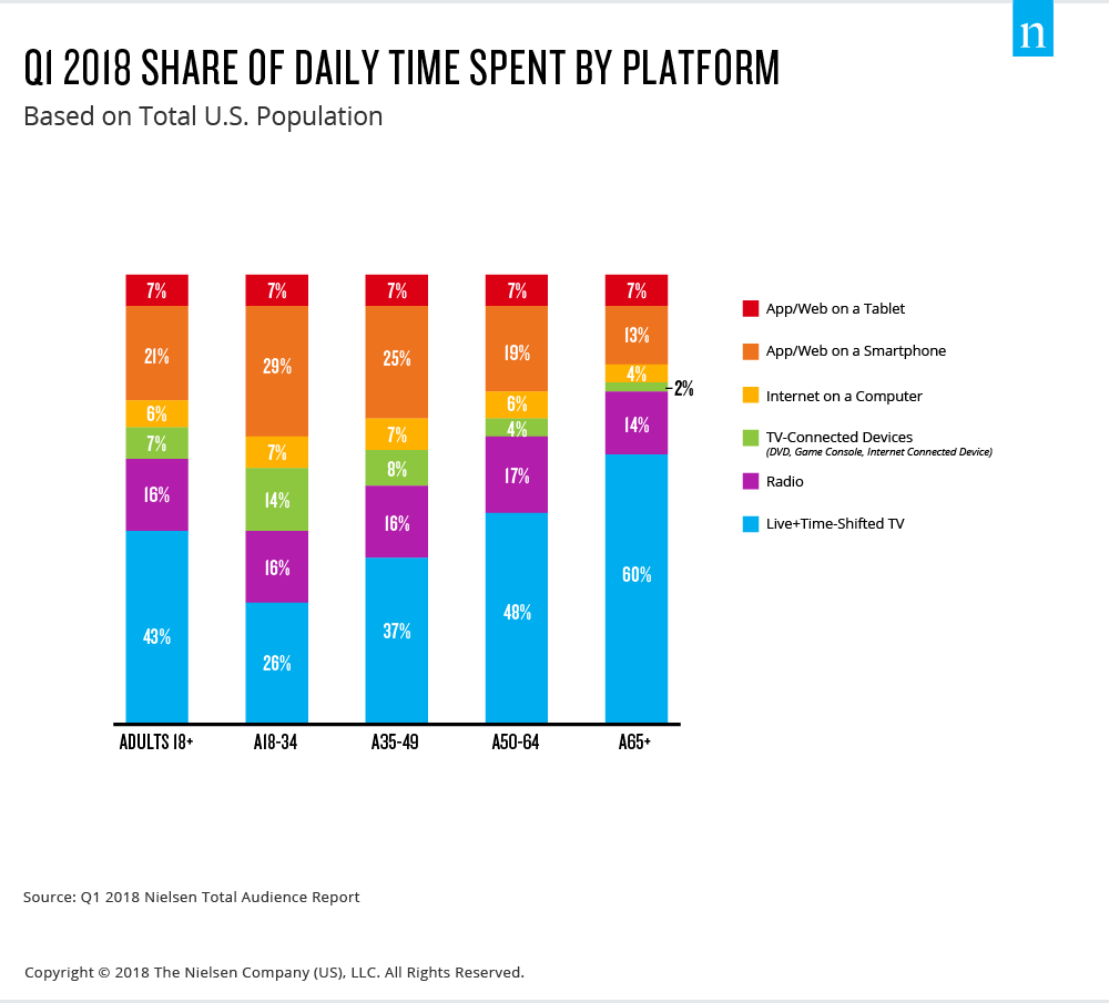 people spending time